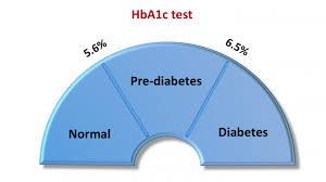 hemoglobina glicozilata valori normale