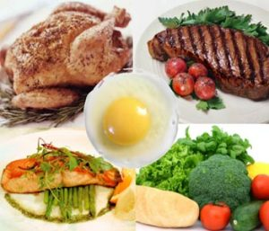 Cum calculezi doza de insulina pentru proteine?