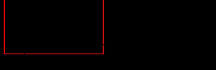Sulfonilureicele