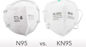 Diferenta-masti-N95-si-masti-KN95-300x164